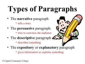 Четыре, а не три типа письменной речи