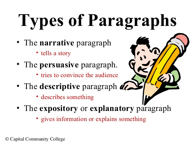 paragraph development exposition examples